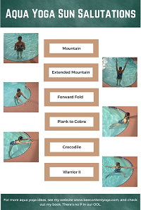 graphic of all the postures needed for aqua yoga sun salutations