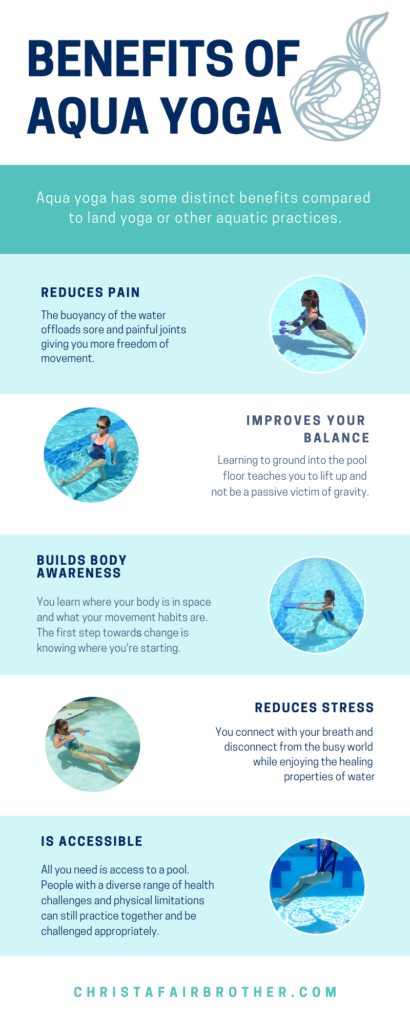 infographic showing five benefits of practicing with women doing aqua yoga poses