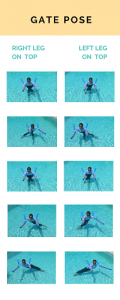 graphic of gate pose in the pool from the aqua yoga buoyancy intermediate sequence